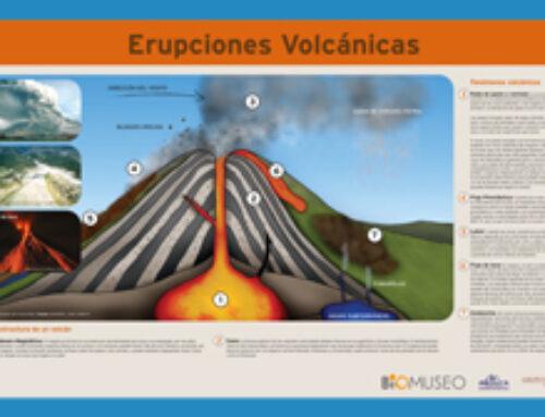 El Puente que Surge Volcanes